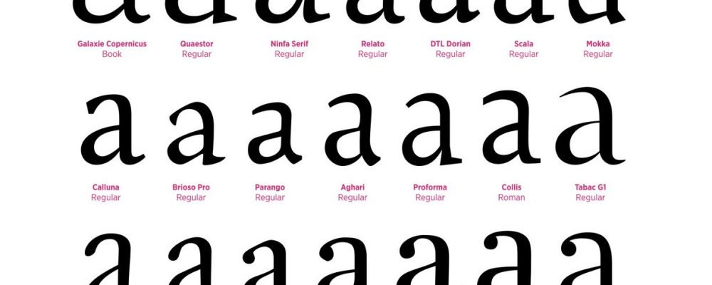 Designing Your Typeface Using Any Graphic Designing Software